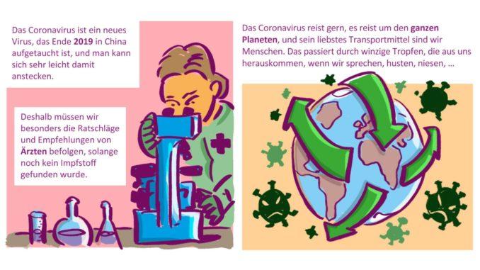 Was Macht Der Coronavirus